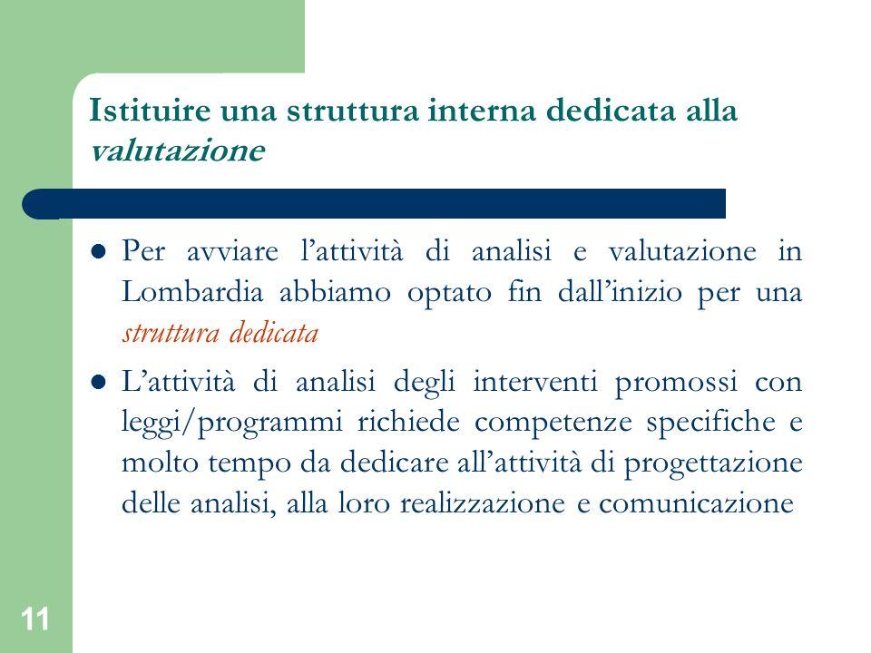 11 Per avviare lattività di analisi e valutazione in Lombardia abbiamo optato fin dallinizio per una struttura dedicata Lattività di analisi degli int