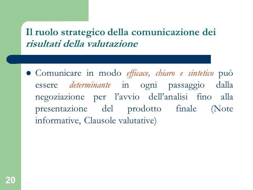 20 Comunicare in modo efficace, chiaro e sintetico può essere determinante in ogni passaggio dalla negoziazione per lavvio dellanalisi fino alla prese