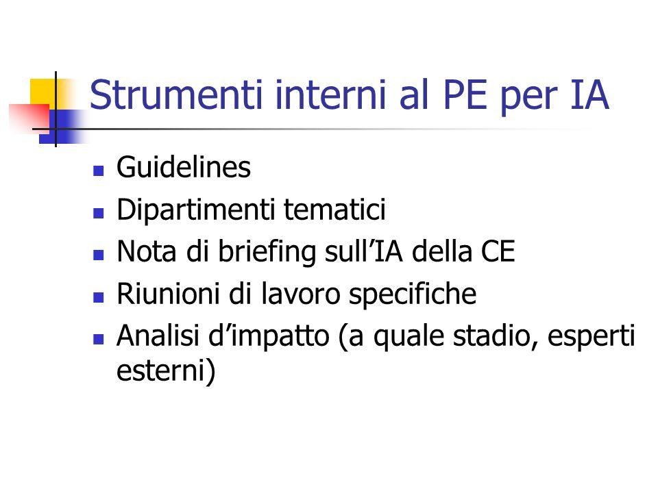 Strumenti interni al PE per IA Guidelines Dipartimenti tematici Nota di briefing sullIA della CE Riunioni di lavoro specifiche Analisi dimpatto (a quale stadio, esperti esterni)