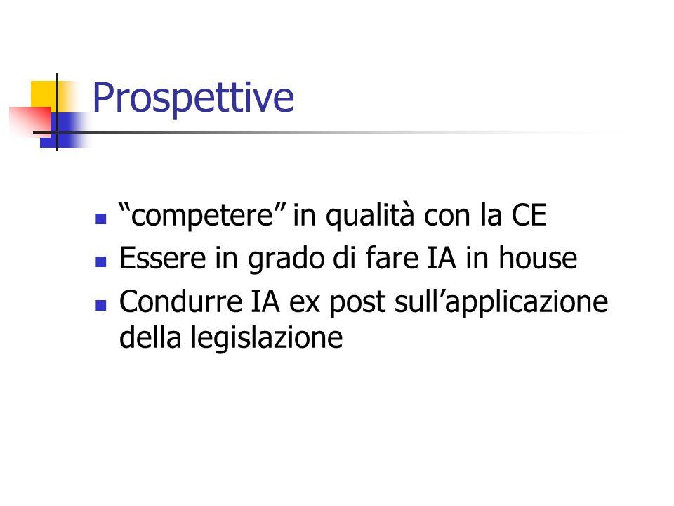 Prospettive competere in qualità con la CE Essere in grado di fare IA in house Condurre IA ex post sullapplicazione della legislazione