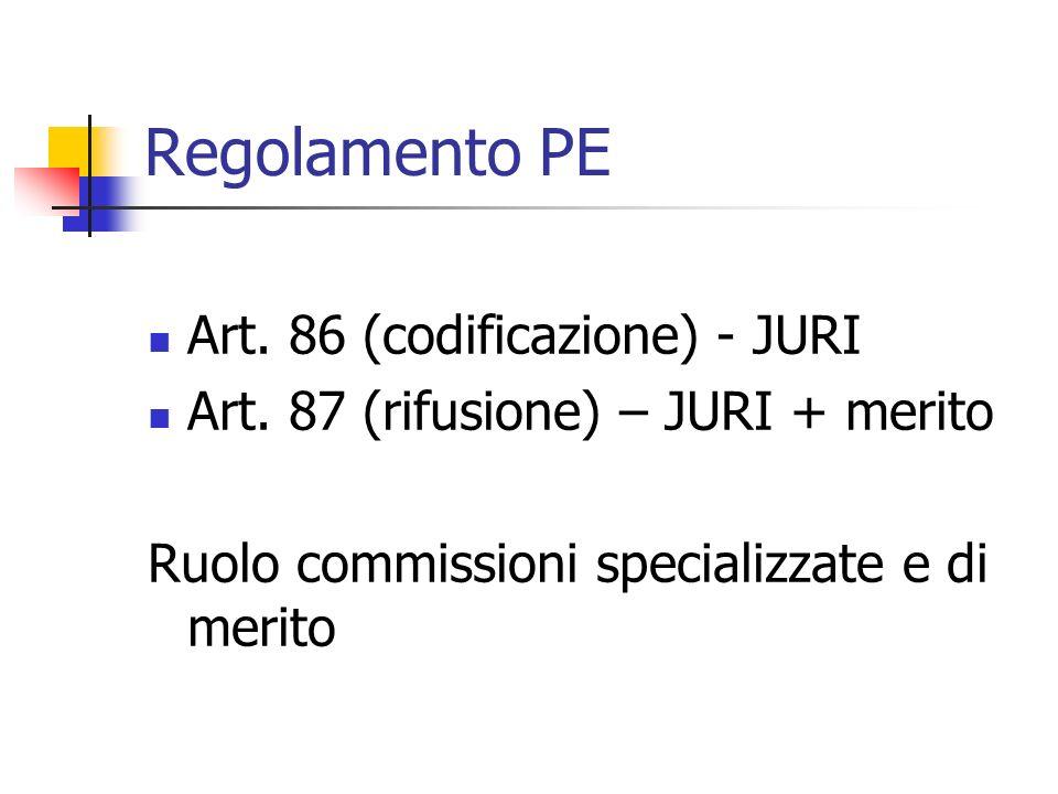 Regolamento PE Art.86 (codificazione) - JURI Art.