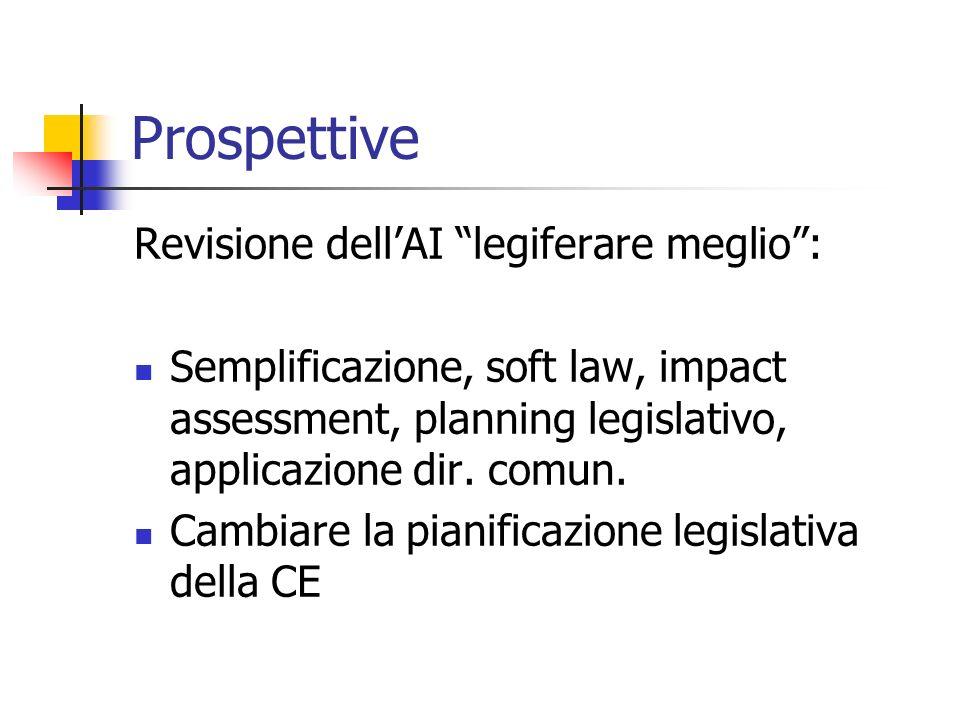 Prospettive Revisione dellAI legiferare meglio: Semplificazione, soft law, impact assessment, planning legislativo, applicazione dir.
