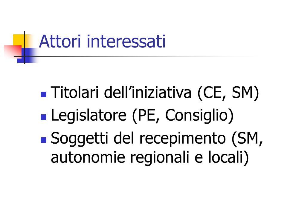 Attori interessati Titolari delliniziativa (CE, SM) Legislatore (PE, Consiglio) Soggetti del recepimento (SM, autonomie regionali e locali)
