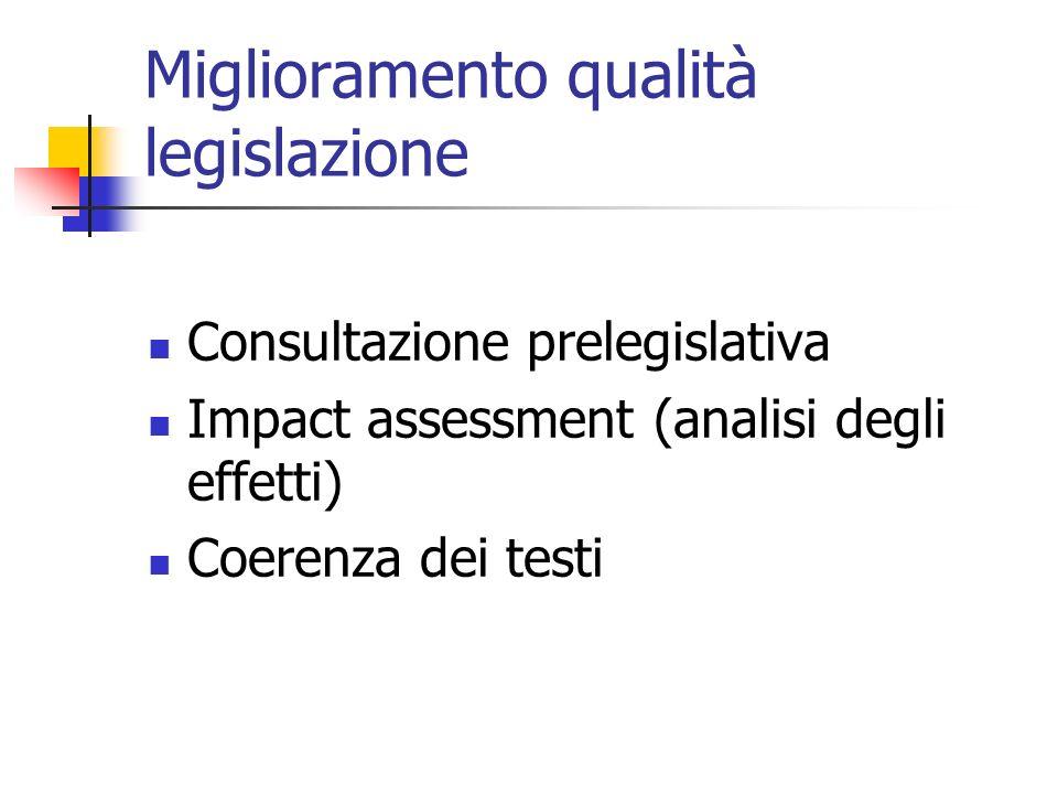 Miglioramento qualità legislazione Consultazione prelegislativa Impact assessment (analisi degli effetti) Coerenza dei testi