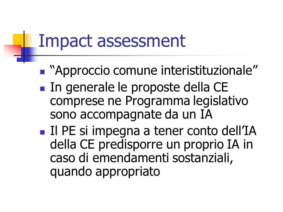 Impact assessment Approccio comune interistituzionale In generale le proposte della CE comprese ne Programma legislativo sono accompagnate da un IA Il PE si impegna a tener conto dellIA della CE predisporre un proprio IA in caso di emendamenti sostanziali, quando appropriato