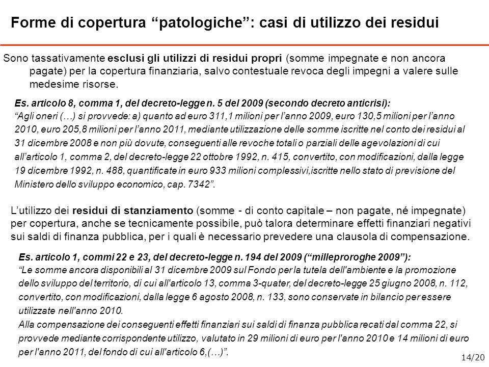 Forme di copertura patologiche: casi di utilizzo dei residui Sono tassativamente esclusi gli utilizzi di residui propri (somme impegnate e non ancora