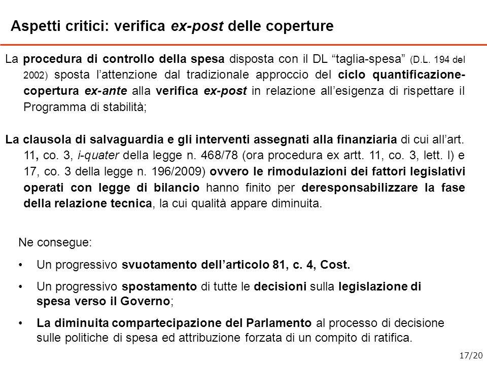 Aspetti critici: verifica ex-post delle coperture La procedura di controllo della spesa disposta con il DL taglia-spesa (D.L. 194 del 2002) sposta lat