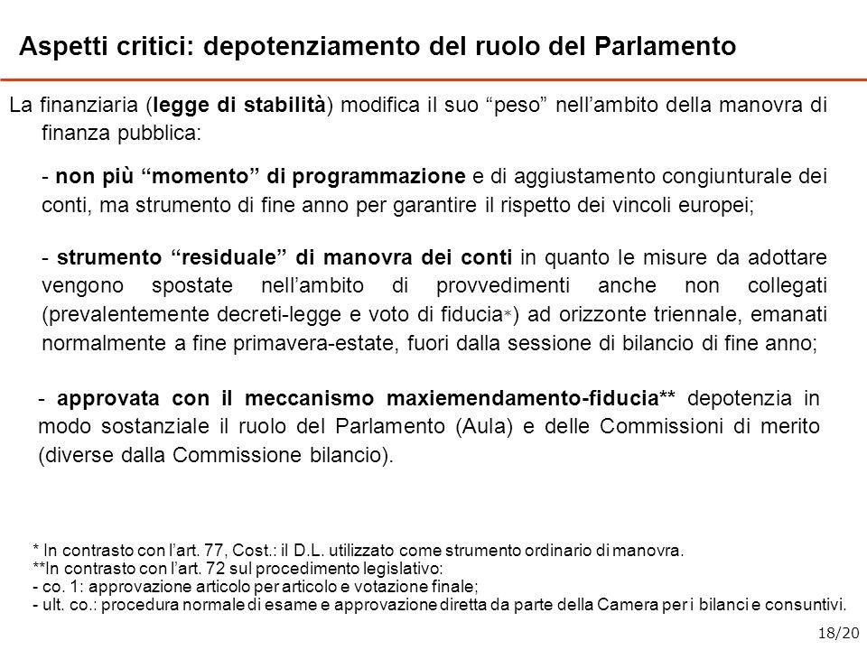 Aspetti critici: depotenziamento del ruolo del Parlamento La finanziaria (legge di stabilità) modifica il suo peso nellambito della manovra di finanza