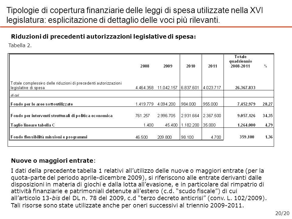 Tipologie di copertura finanziarie delle leggi di spesa utilizzate nella XVI legislatura: esplicitazione di dettaglio delle voci più rilevanti. Nuove