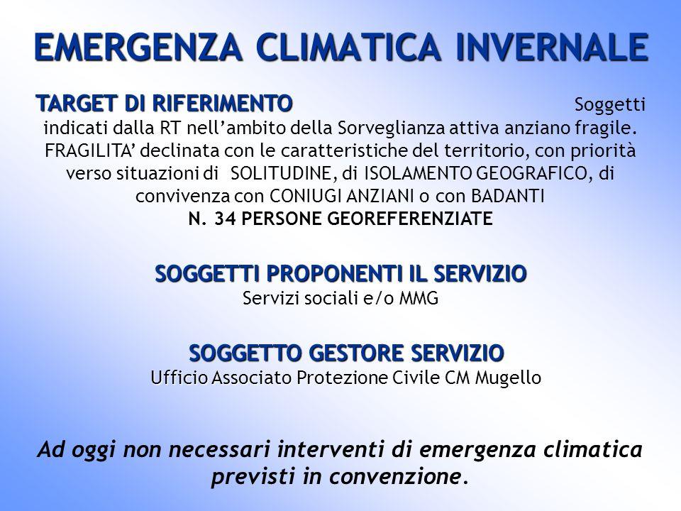 EMERGENZA CLIMATICA INVERNALE SOGGETTI PROPONENTI IL SERVIZIO SOGGETTI PROPONENTI IL SERVIZIO Servizi sociali e/o MMG TARGET DI RIFERIMENTO TARGET DI