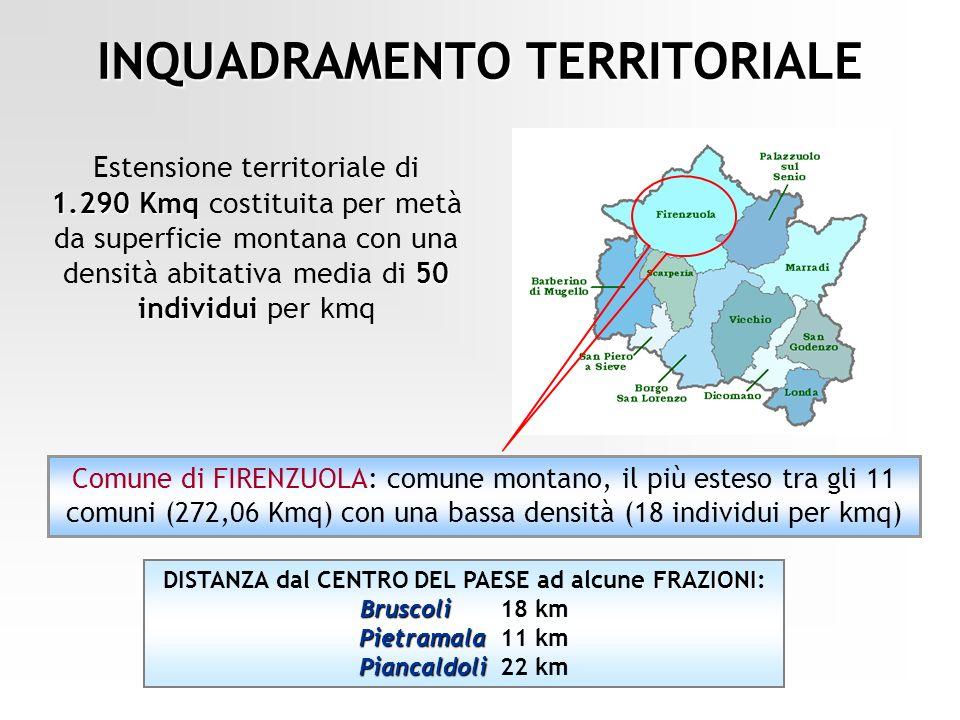 1.290 Kmq 50 individui Estensione territoriale di 1.290 Kmq costituita per metà da superficie montana con una densità abitativa media di 50 individui