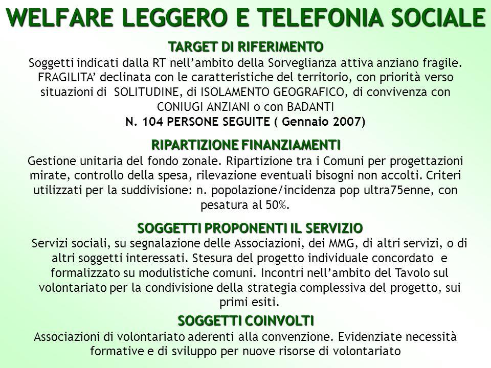 WELFARE LEGGERO E TELEFONIA SOCIALE SOGGETTI PROPONENTI IL SERVIZIO SOGGETTI PROPONENTI IL SERVIZIO Servizi sociali, su segnalazione delle Associazion
