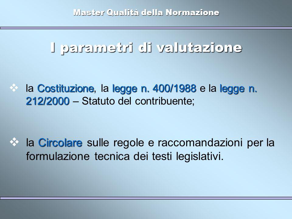 Master Qualità della Normazione I parametri di valutazione Costituzionelegge n. 400/1988 legge n. 212/2000 la Costituzione, la legge n. 400/1988 e la