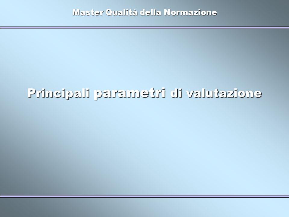 Master Qualità della Normazione Principali parametri di valutazione