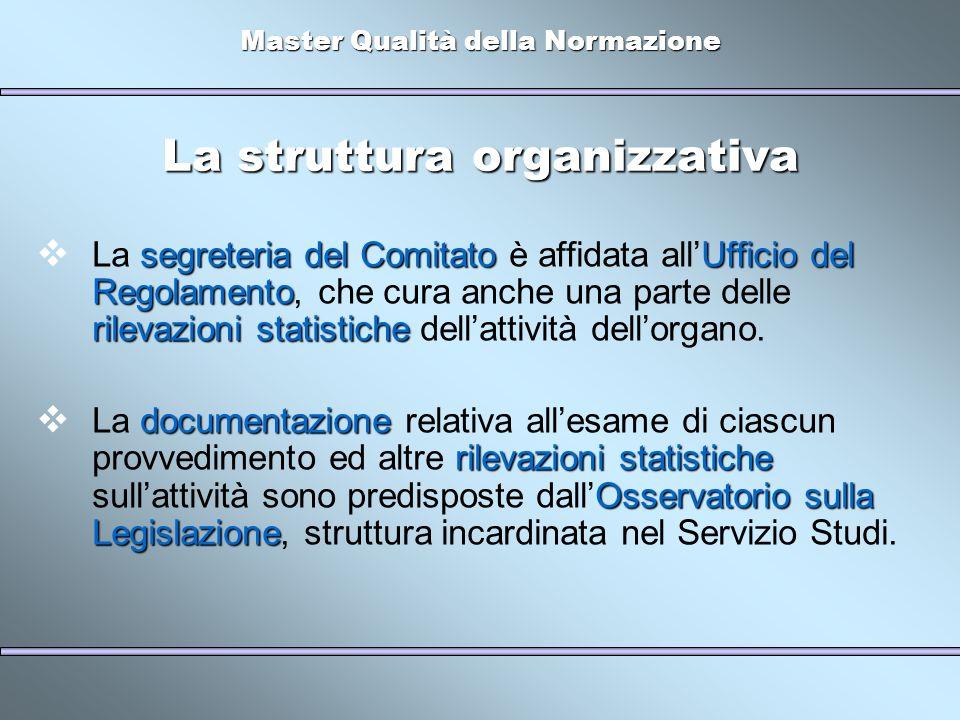 Master Qualità della Normazione La struttura organizzativa segreteria del ComitatoUfficio del Regolamento rilevazioni statistiche La segreteria del Comitato è affidata allUfficio del Regolamento, che cura anche una parte delle rilevazioni statistiche dellattività dellorgano.