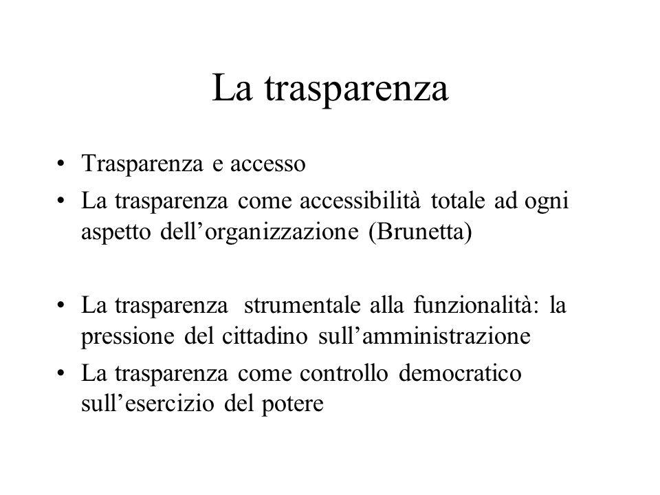 La trasparenza Trasparenza e accesso La trasparenza come accessibilità totale ad ogni aspetto dellorganizzazione (Brunetta) La trasparenza strumentale alla funzionalità: la pressione del cittadino sullamministrazione La trasparenza come controllo democratico sullesercizio del potere