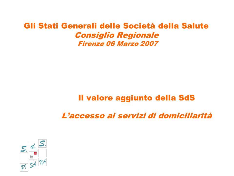 Gli Stati Generali delle Società della Salute Consiglio Regionale Firenze 06 Marzo 2007 Il valore aggiunto della SdS Laccesso ai servizi di domiciliarità
