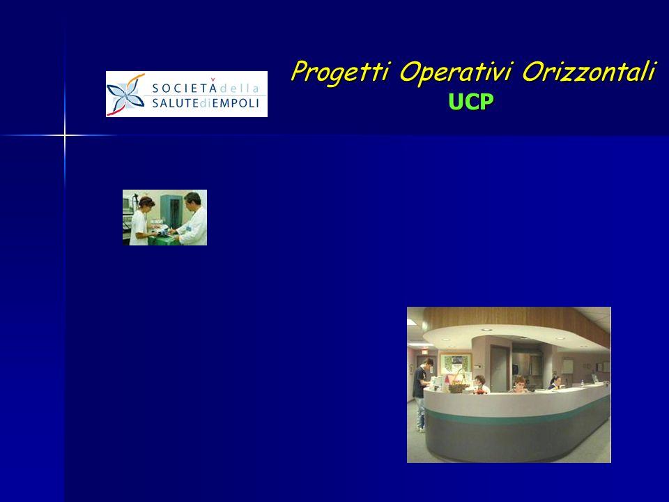 Progetti Operativi Orizzontali UCP
