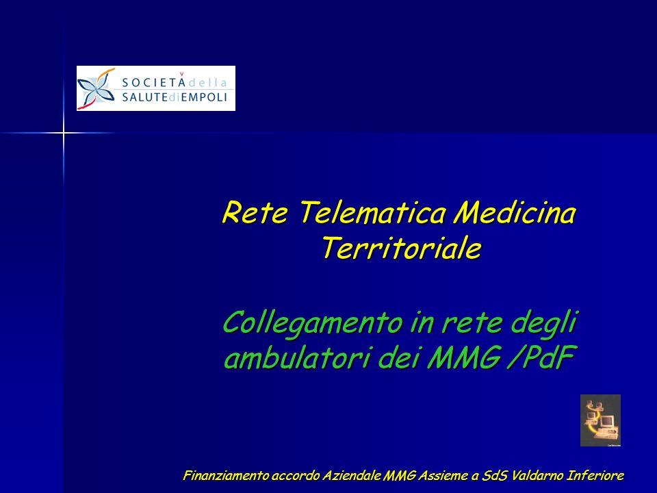 Rete Telematica Medicina Territoriale Collegamento in rete degli ambulatori dei MMG /PdF Finanziamento accordo Aziendale MMG Assieme a SdS Valdarno Inferiore