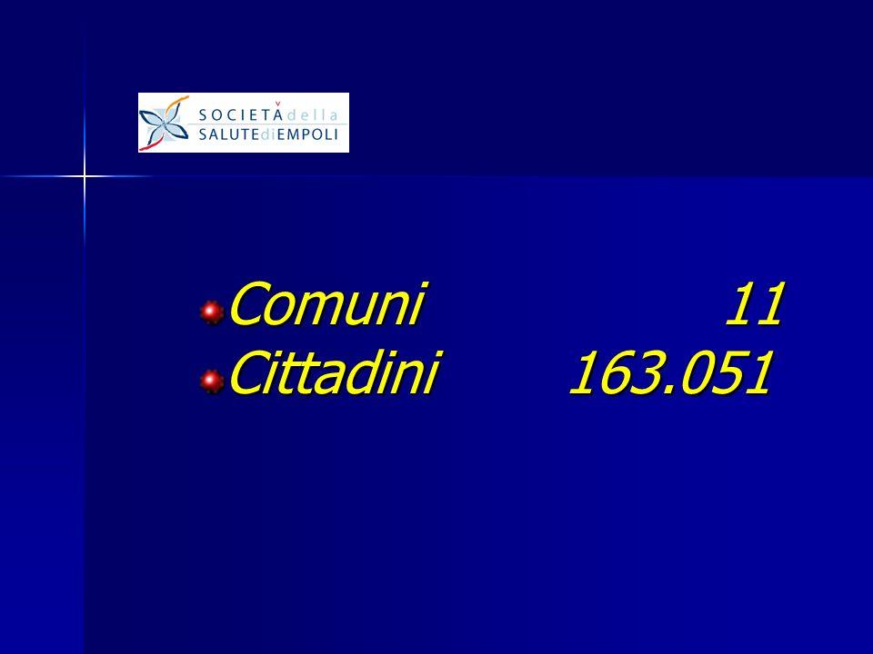 Comuni 11 Cittadini 163.051