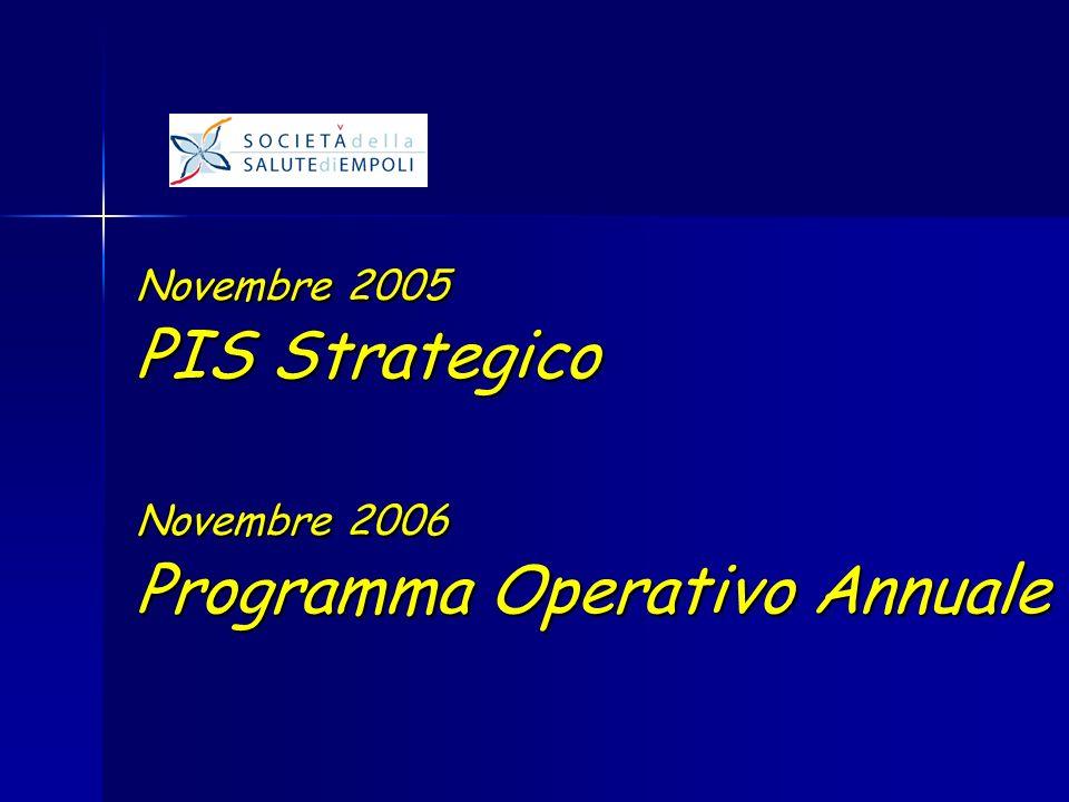Novembre 2005 PIS Strategico Novembre 2006 Programma Operativo Annuale