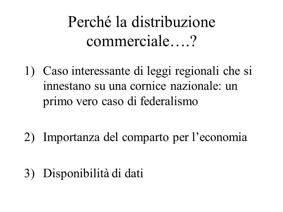 Perché la distribuzione commerciale…..