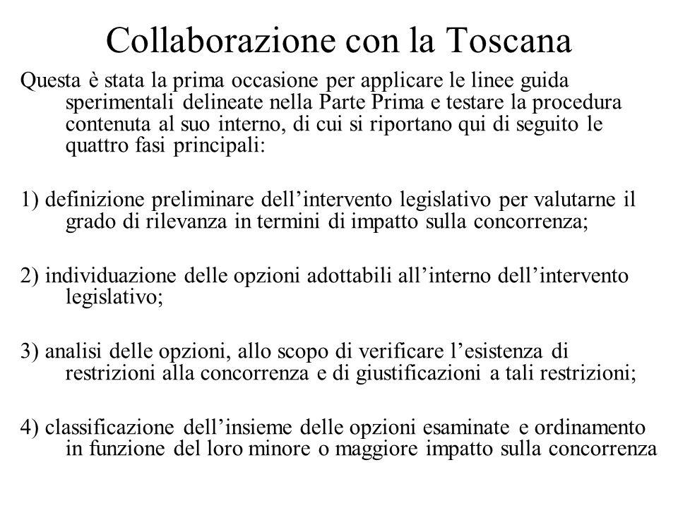 Collaborazione con la Toscana Questa è stata la prima occasione per applicare le linee guida sperimentali delineate nella Parte Prima e testare la procedura contenuta al suo interno, di cui si riportano qui di seguito le quattro fasi principali: 1) definizione preliminare dellintervento legislativo per valutarne il grado di rilevanza in termini di impatto sulla concorrenza; 2) individuazione delle opzioni adottabili allinterno dellintervento legislativo; 3) analisi delle opzioni, allo scopo di verificare lesistenza di restrizioni alla concorrenza e di giustificazioni a tali restrizioni; 4) classificazione dellinsieme delle opzioni esaminate e ordinamento in funzione del loro minore o maggiore impatto sulla concorrenza