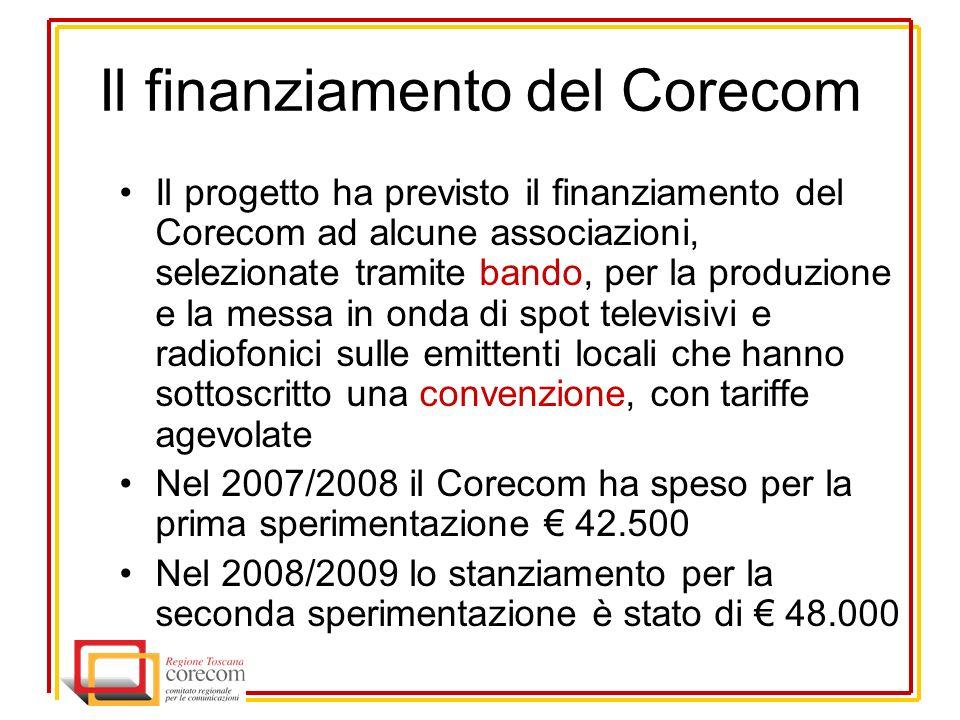 Il finanziamento del Corecom Il progetto ha previsto il finanziamento del Corecom ad alcune associazioni, selezionate tramite bando, per la produzione e la messa in onda di spot televisivi e radiofonici sulle emittenti locali che hanno sottoscritto una convenzione, con tariffe agevolate Nel 2007/2008 il Corecom ha speso per la prima sperimentazione 42.500 Nel 2008/2009 lo stanziamento per la seconda sperimentazione è stato di 48.000