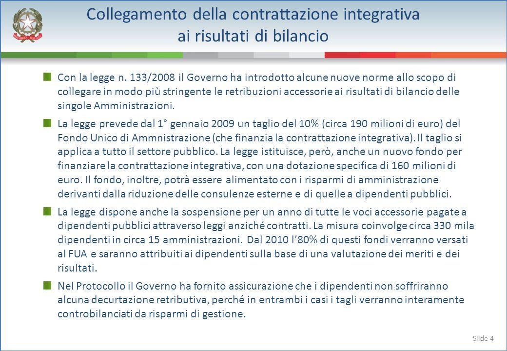 Slide 4 Con la legge n. 133/2008 il Governo ha introdotto alcune nuove norme allo scopo di collegare in modo più stringente le retribuzioni accessorie