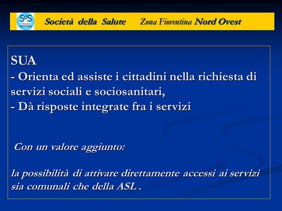 Società della Salute Zona Fiorentina Nord Ovest SUA - Orienta ed assiste i cittadini nella richiesta di servizi sociali e sociosanitari, - Dà risposte
