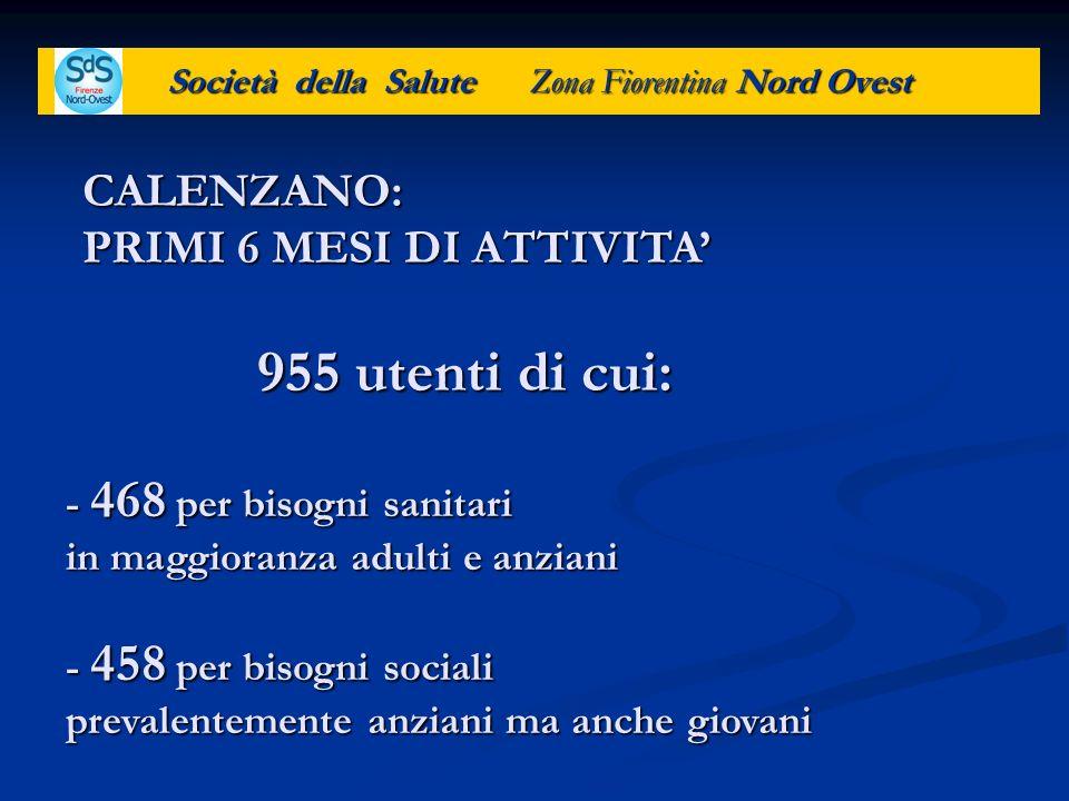 Società della Salute Zona Fiorentina Nord Ovest 955 utenti di cui: 955 utenti di cui: CALENZANO: PRIMI 6 MESI DI ATTIVITA - 468 per bisogni sanitari i