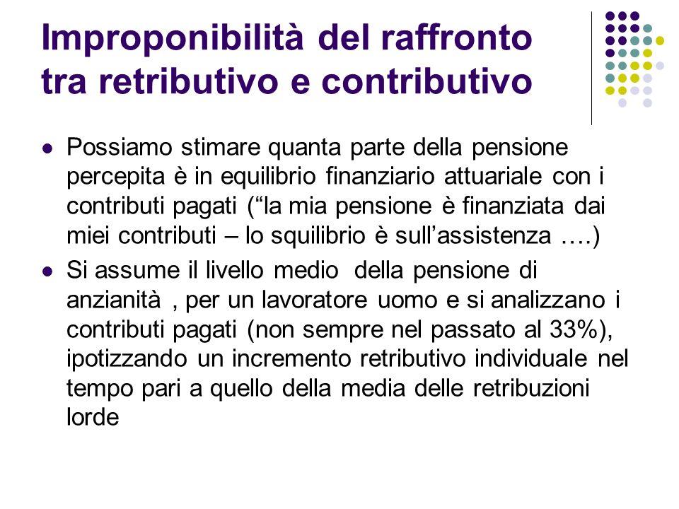 Improponibilità del raffronto tra retributivo e contributivo Possiamo stimare quanta parte della pensione percepita è in equilibrio finanziario attuariale con i contributi pagati (la mia pensione è finanziata dai miei contributi – lo squilibrio è sullassistenza ….) Si assume il livello medio della pensione di anzianità, per un lavoratore uomo e si analizzano i contributi pagati (non sempre nel passato al 33%), ipotizzando un incremento retributivo individuale nel tempo pari a quello della media delle retribuzioni lorde
