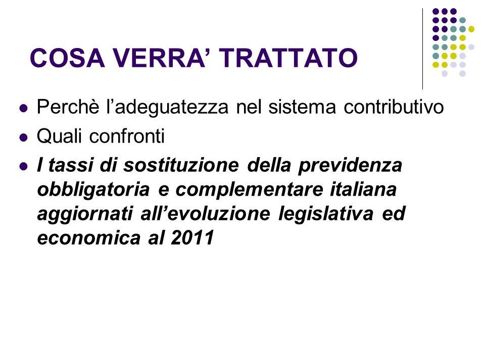 COSA VERRA TRATTATO Perchè ladeguatezza nel sistema contributivo Quali confronti I tassi di sostituzione della previdenza obbligatoria e complementare italiana aggiornati allevoluzione legislativa ed economica al 2011