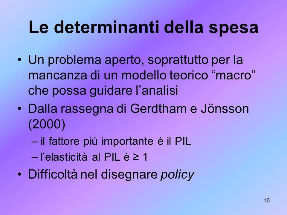 10 Le determinanti della spesa Un problema aperto, soprattutto per la mancanza di un modello teorico macro che possa guidare lanalisi Dalla rassegna d