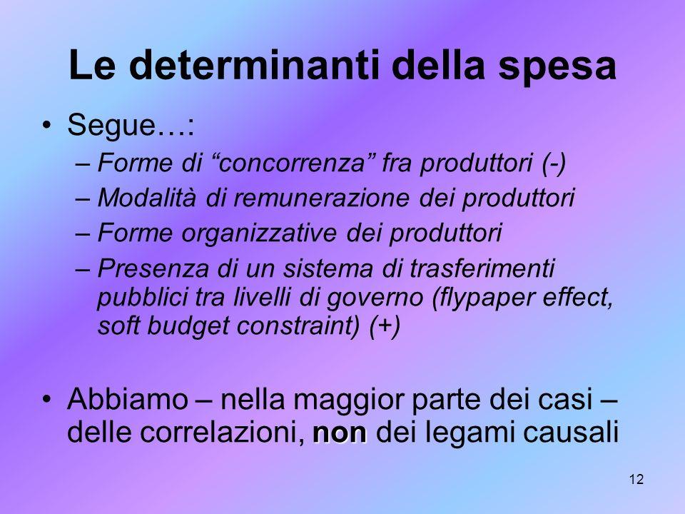 12 Le determinanti della spesa Segue…: –Forme di concorrenza fra produttori (-) –Modalità di remunerazione dei produttori –Forme organizzative dei pro