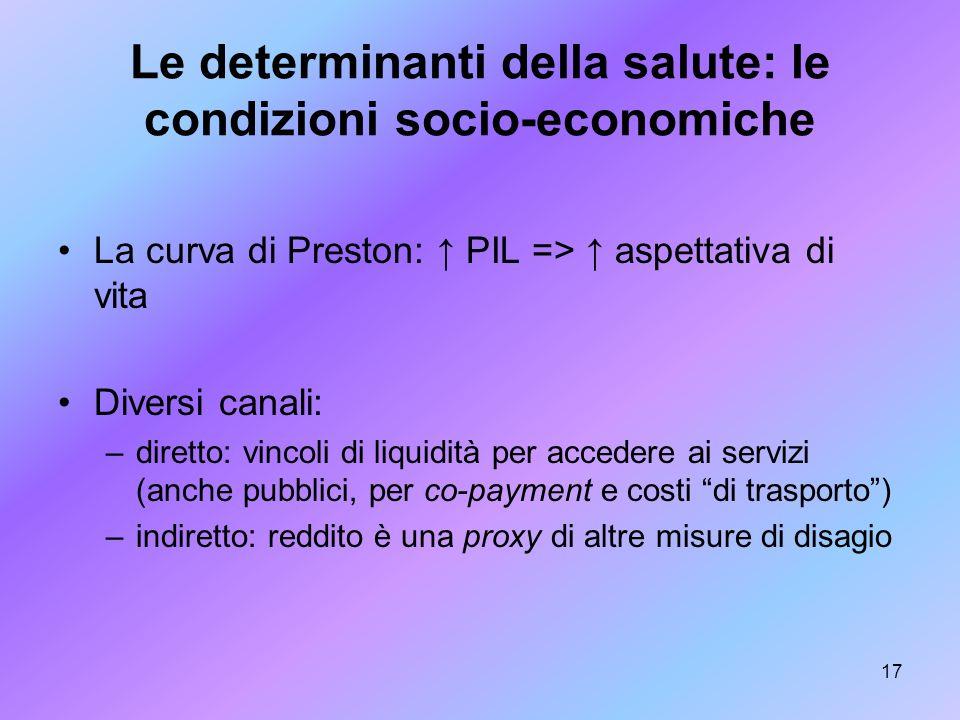 17 Le determinanti della salute: le condizioni socio-economiche La curva di Preston: PIL => aspettativa di vita Diversi canali: –diretto: vincoli di l