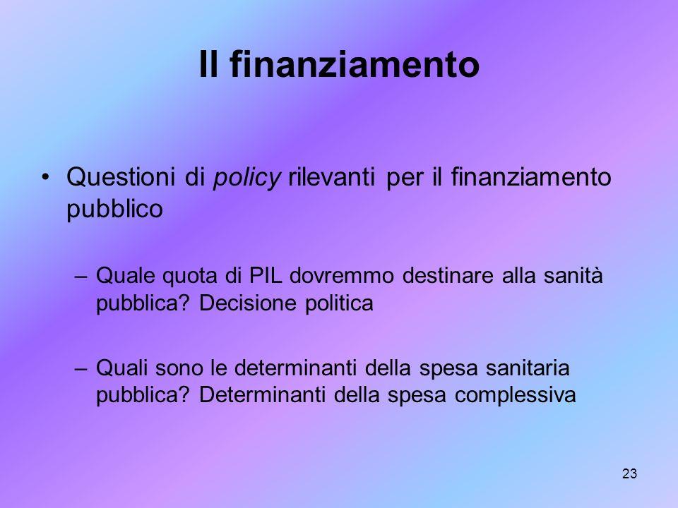 23 Il finanziamento Questioni di policy rilevanti per il finanziamento pubblico –Quale quota di PIL dovremmo destinare alla sanità pubblica? Decisione