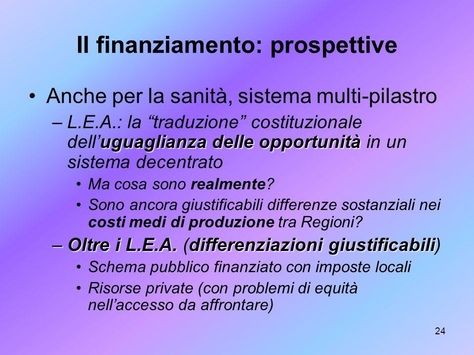 24 Il finanziamento: prospettive Anche per la sanità, sistema multi-pilastro uguaglianza delle opportunità –L.E.A.: la traduzione costituzionale dellu