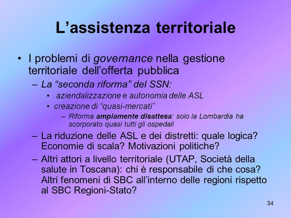 34 Lassistenza territoriale I problemi di governance nella gestione territoriale dellofferta pubblica –La seconda riforma del SSN: aziendalizzazione e