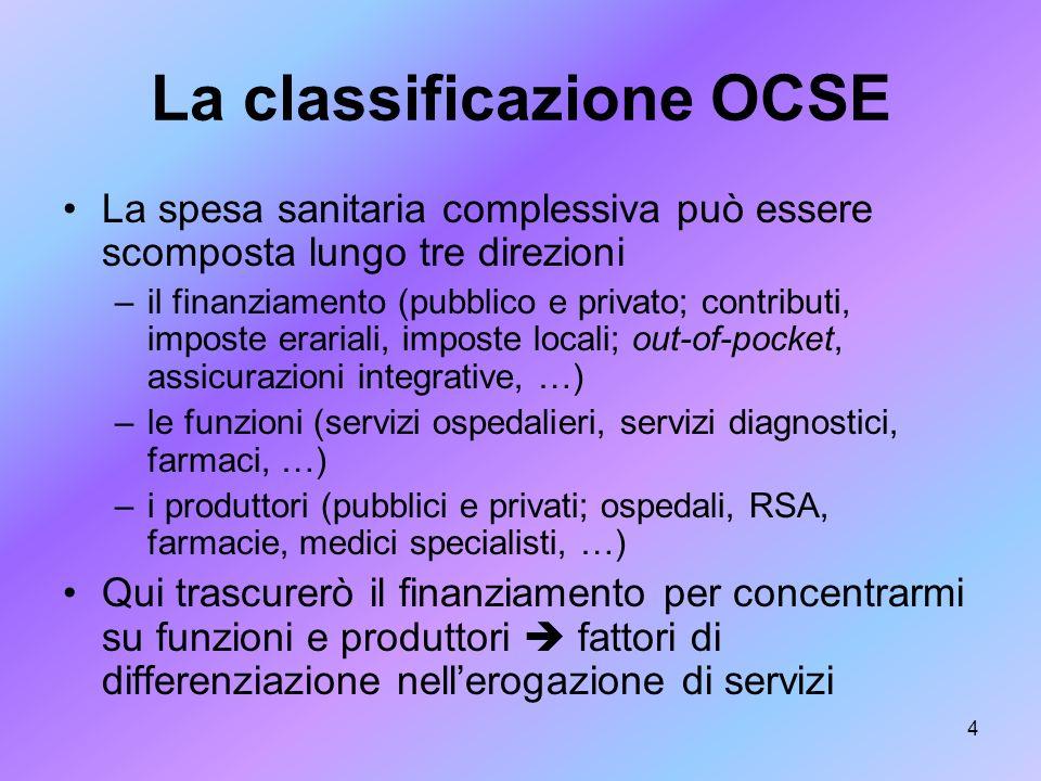 4 La classificazione OCSE La spesa sanitaria complessiva può essere scomposta lungo tre direzioni –il finanziamento (pubblico e privato; contributi, i