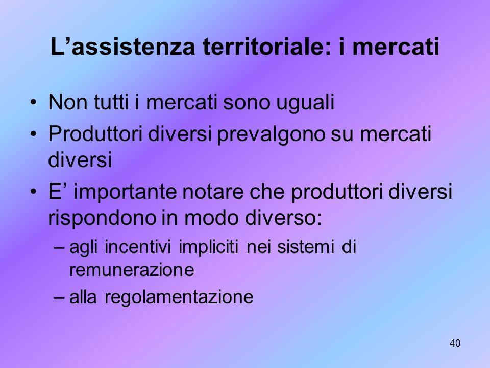 40 Lassistenza territoriale: i mercati Non tutti i mercati sono uguali Produttori diversi prevalgono su mercati diversi E importante notare che produt