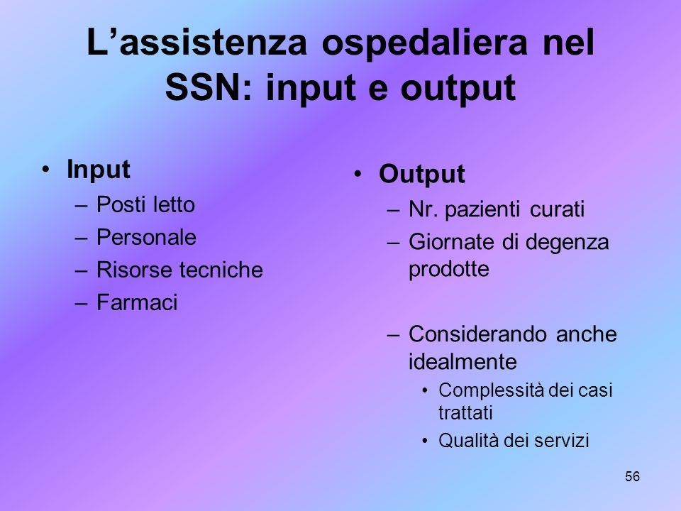 56 Lassistenza ospedaliera nel SSN: input e output Input –Posti letto –Personale –Risorse tecniche –Farmaci Output –Nr. pazienti curati –Giornate di d