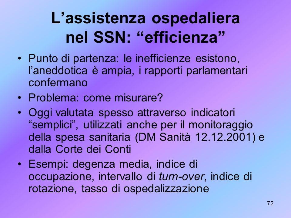 72 Lassistenza ospedaliera nel SSN: efficienza Punto di partenza: le inefficienze esistono, laneddotica è ampia, i rapporti parlamentari confermano Pr