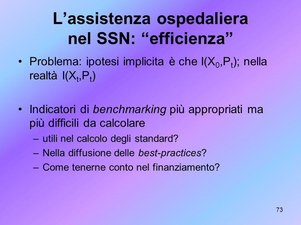 73 Lassistenza ospedaliera nel SSN: efficienza Problema: ipotesi implicita è che I(X 0,P t ); nella realtà I(X t,P t ) Indicatori di benchmarking più