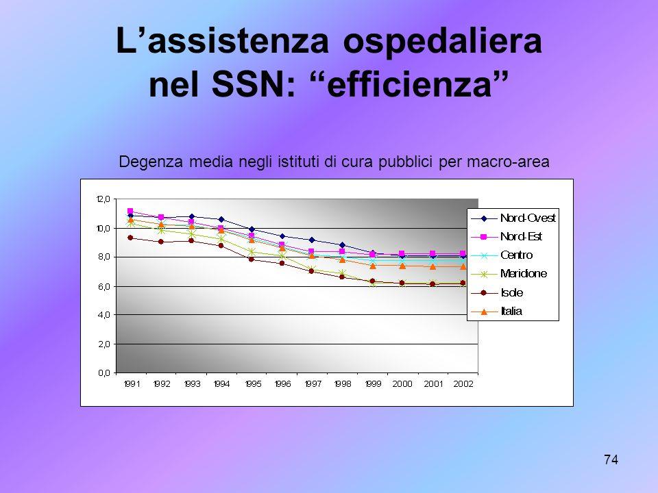 74 Lassistenza ospedaliera nel SSN: efficienza Degenza media negli istituti di cura pubblici per macro-area