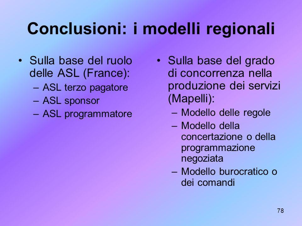 78 Conclusioni: i modelli regionali Sulla base del ruolo delle ASL (France): –ASL terzo pagatore –ASL sponsor –ASL programmatore Sulla base del grado