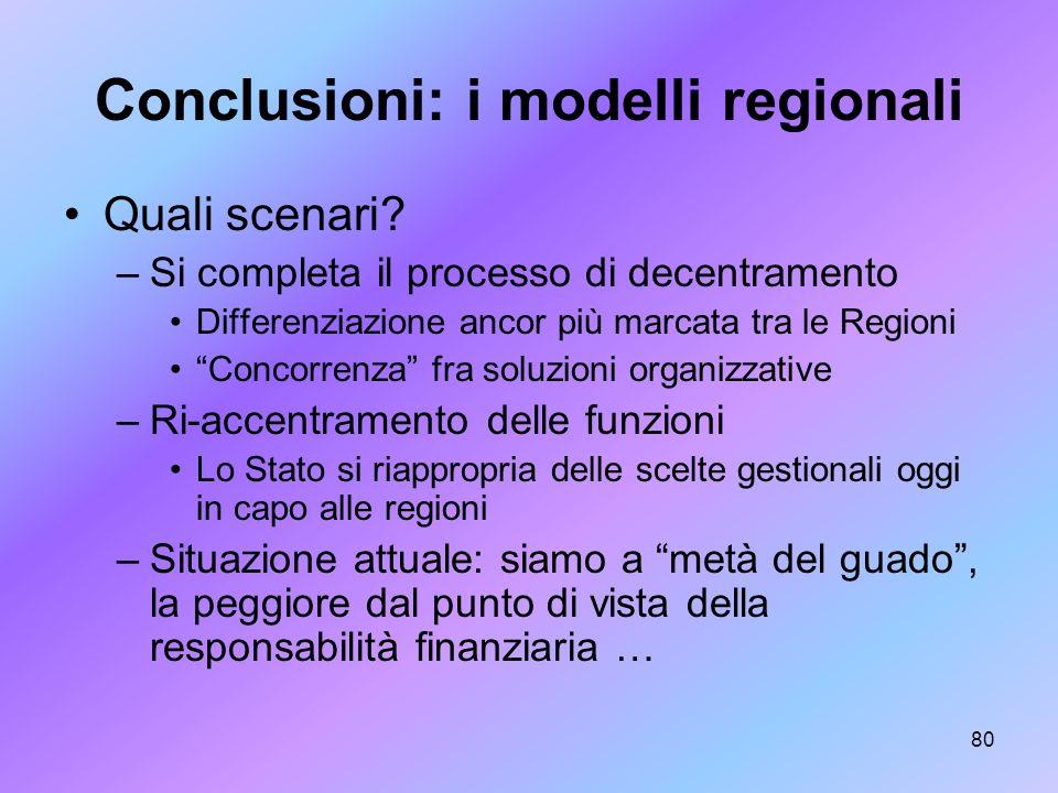 80 Conclusioni: i modelli regionali Quali scenari? –Si completa il processo di decentramento Differenziazione ancor più marcata tra le Regioni Concorr