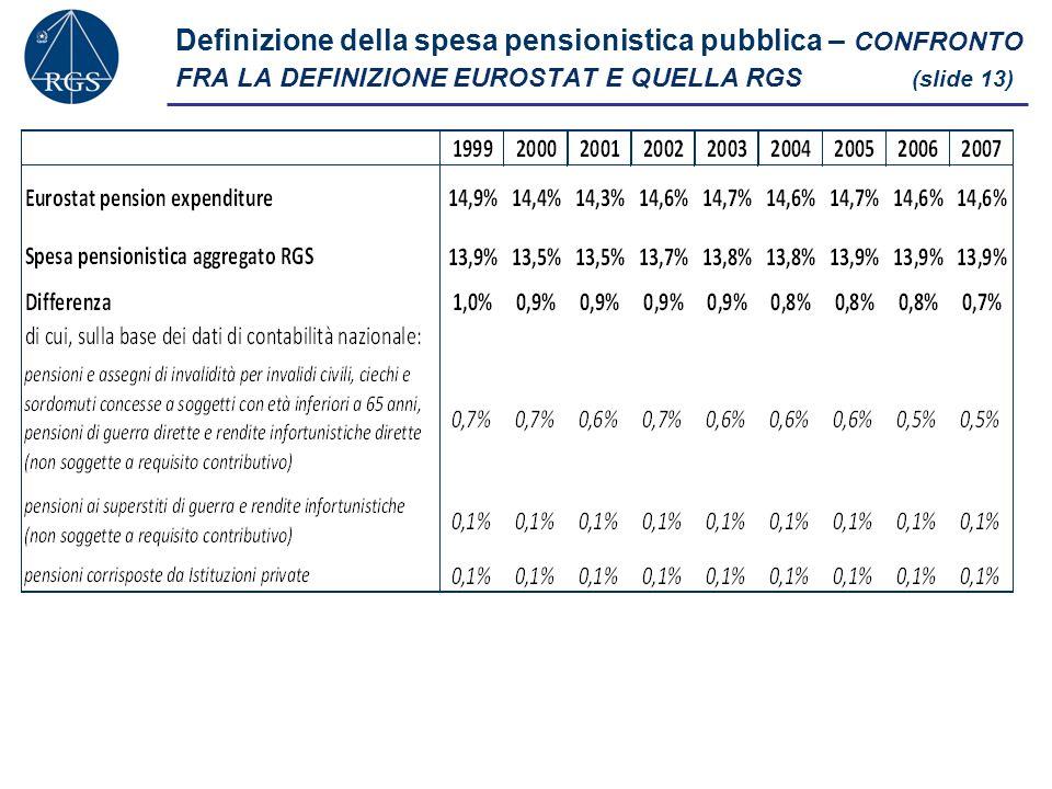 Definizione della spesa pensionistica pubblica – CONFRONTO FRA LA DEFINIZIONE EUROSTAT E QUELLA RGS (slide 13)