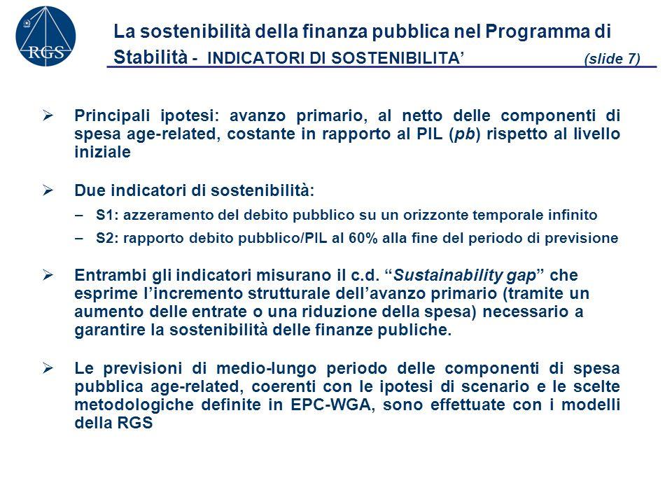 La sostenibilità della finanza pubblica nel Programma di Stabilità - INDICATORI DI SOSTENIBILITA (slide 7) Principali ipotesi: avanzo primario, al netto delle componenti di spesa age-related, costante in rapporto al PIL (pb) rispetto al livello iniziale Due indicatori di sostenibilità: –S1: azzeramento del debito pubblico su un orizzonte temporale infinito –S2: rapporto debito pubblico/PIL al 60% alla fine del periodo di previsione Entrambi gli indicatori misurano il c.d.