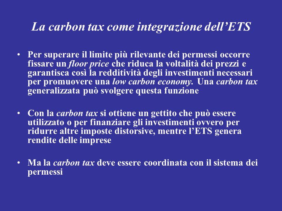 La carbon tax come integrazione dellETS Per superare il limite più rilevante dei permessi occorre fissare un floor price che riduca la voltalità dei p